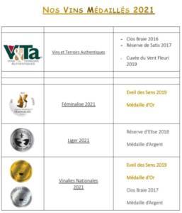 Concours des vins en 2021